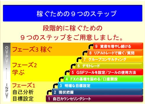 グローバルスマホFXアカデミー・9ステップ.PNG