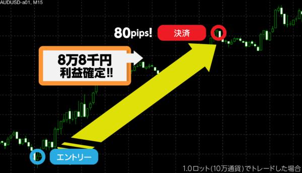 スマプロFX・利益8.8万.PNG